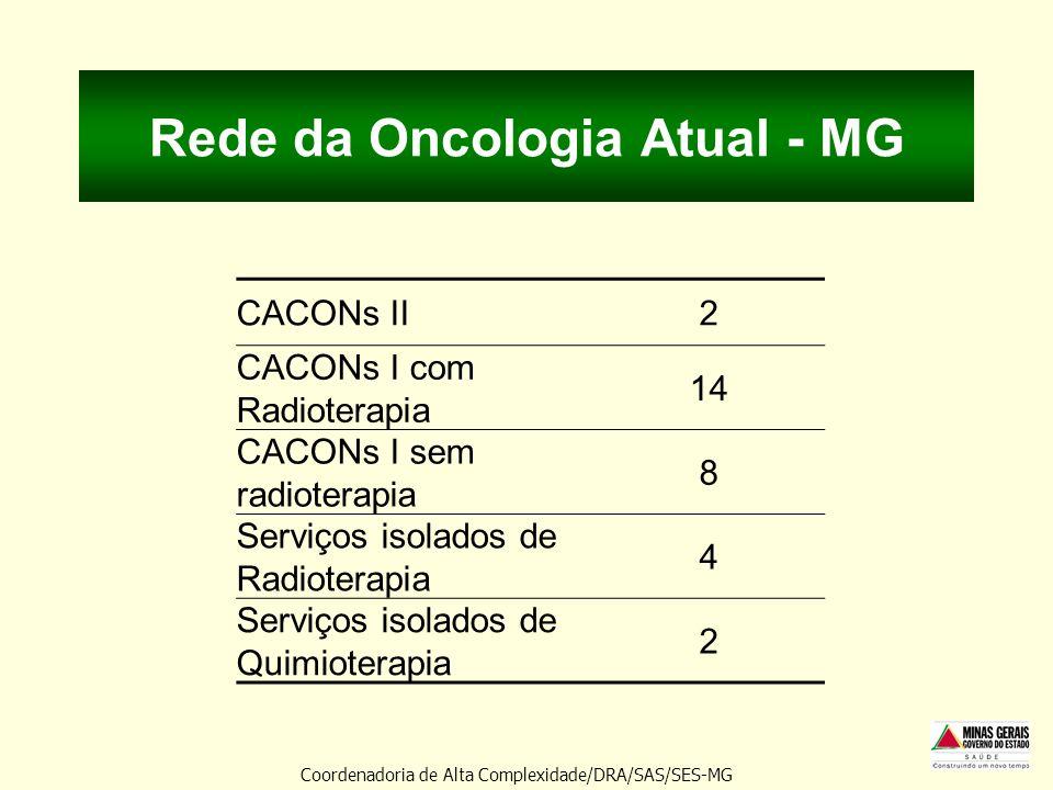 Rede da Oncologia Atual - MG
