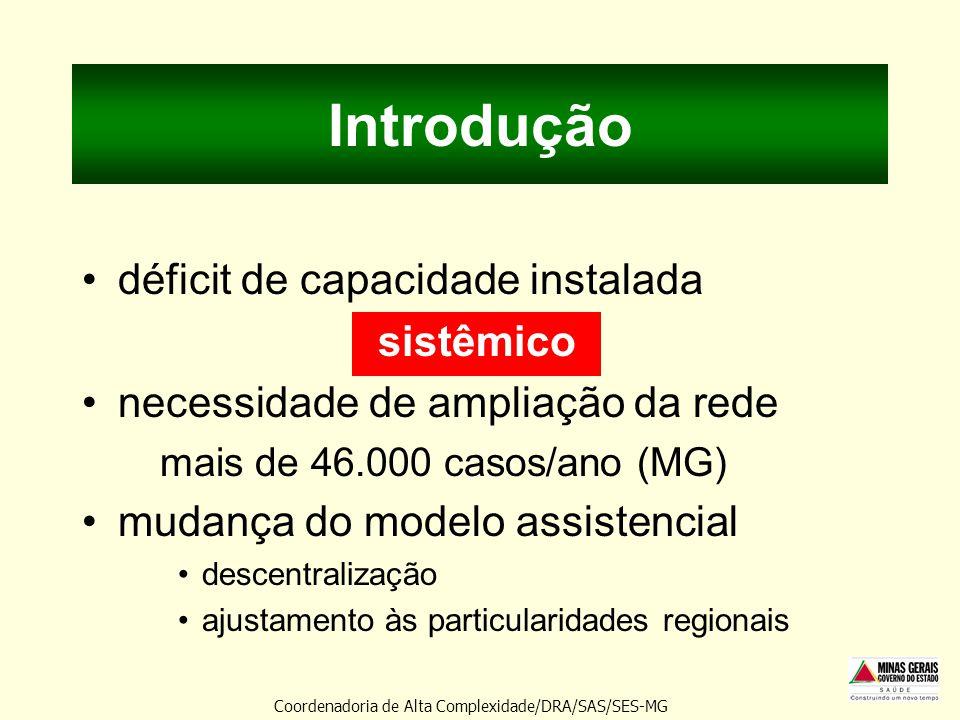 Introdução déficit de capacidade instalada sistêmico