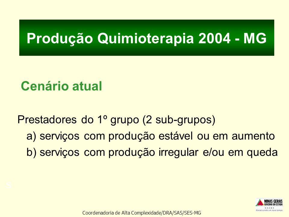 Produção Quimioterapia 2004 - MG