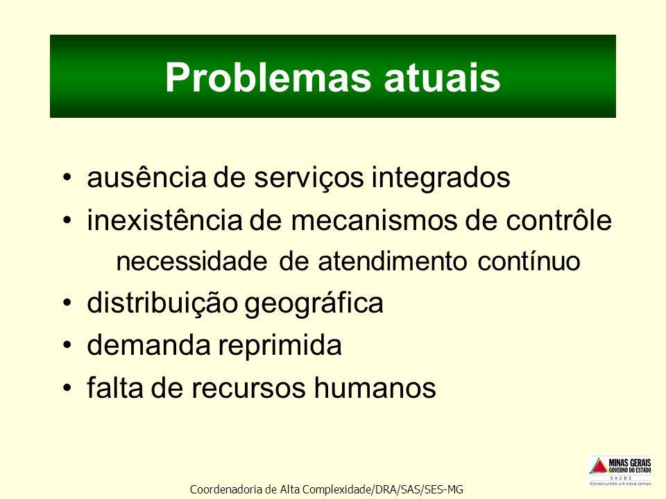 Problemas atuais ausência de serviços integrados