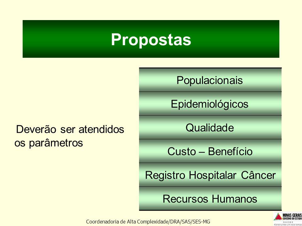Propostas Deverão ser atendidos os parâmetros Populacionais