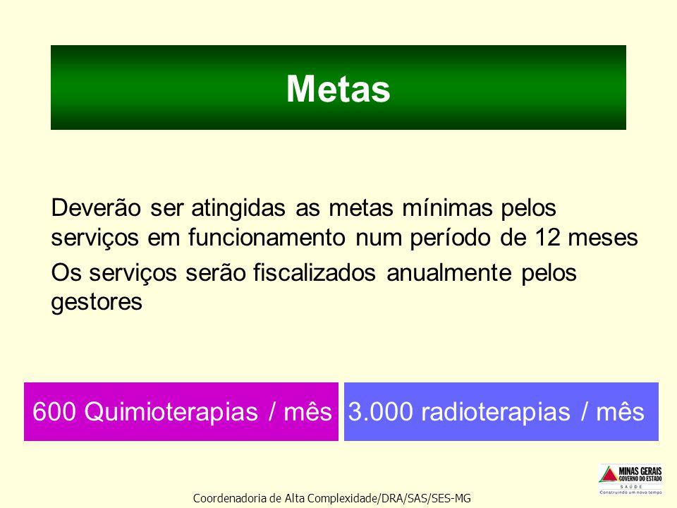Metas 600 Quimioterapias / mês 3.000 radioterapias / mês