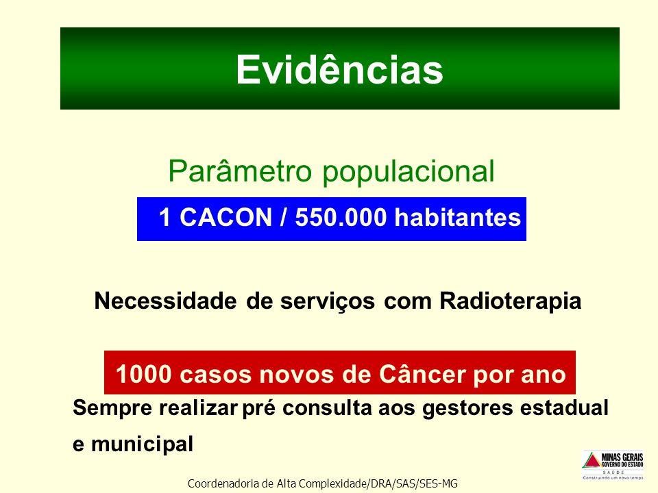 Evidências Parâmetro populacional 1 CACON / 550.000 habitantes