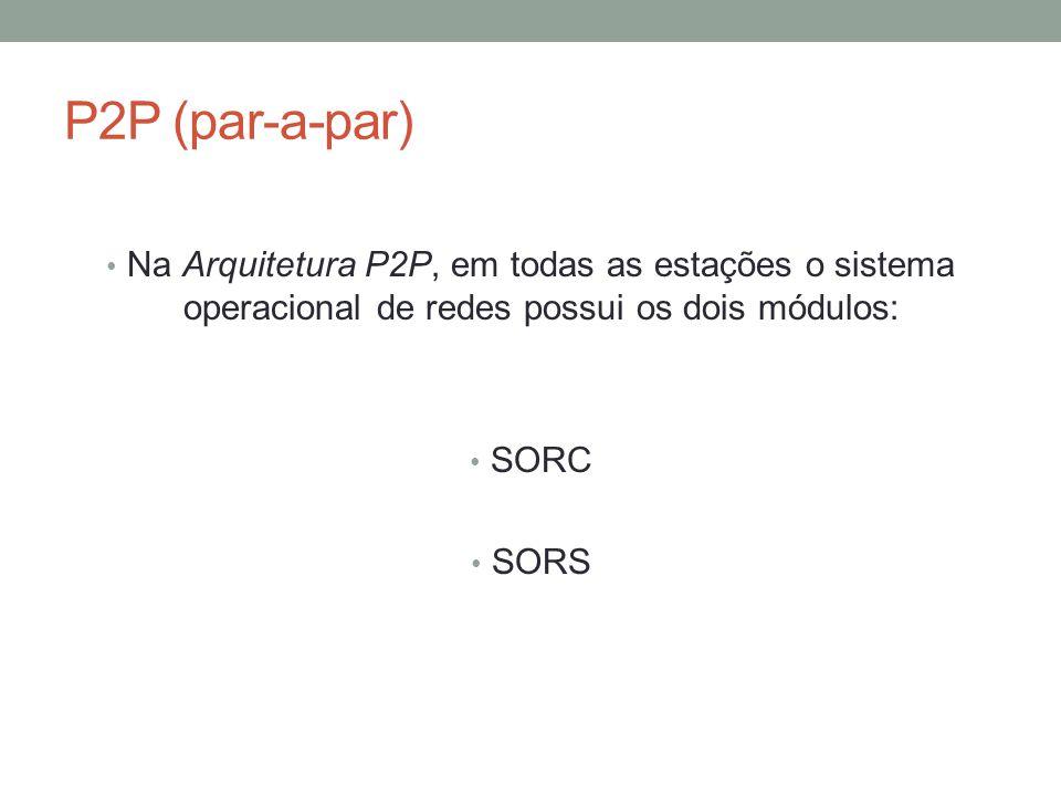 P2P (par-a-par) Na Arquitetura P2P, em todas as estações o sistema operacional de redes possui os dois módulos: