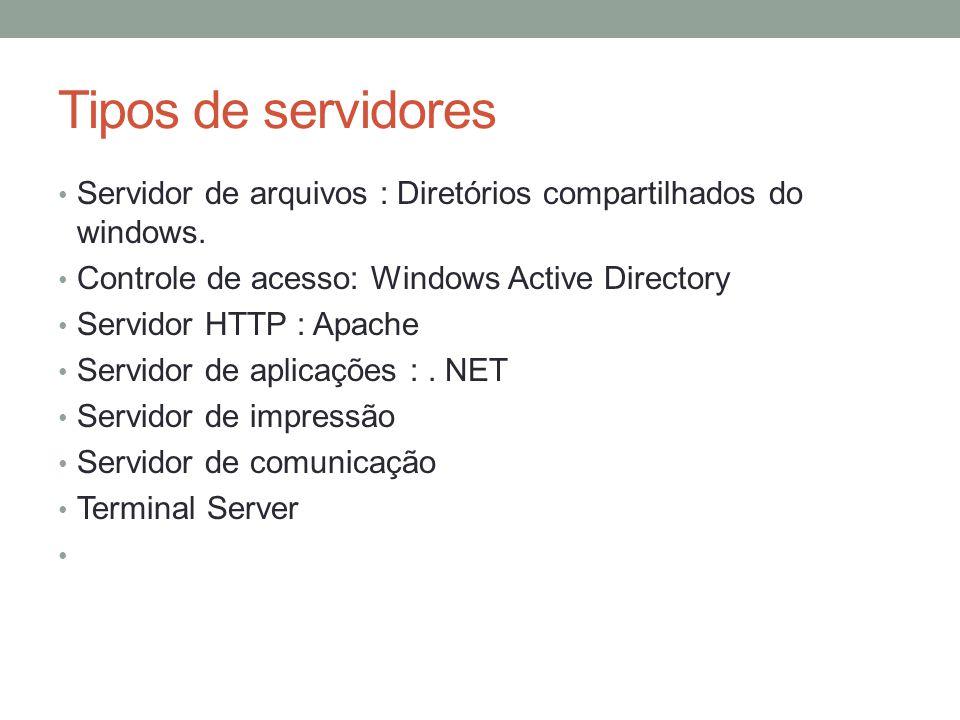 Tipos de servidores Servidor de arquivos : Diretórios compartilhados do windows. Controle de acesso: Windows Active Directory.