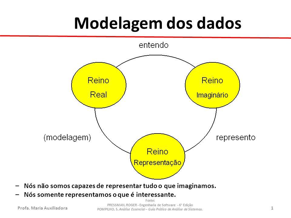 Modelagem dos dados Nós não somos capazes de representar tudo o que imaginamos. Nós somente representamos o que é interessante.