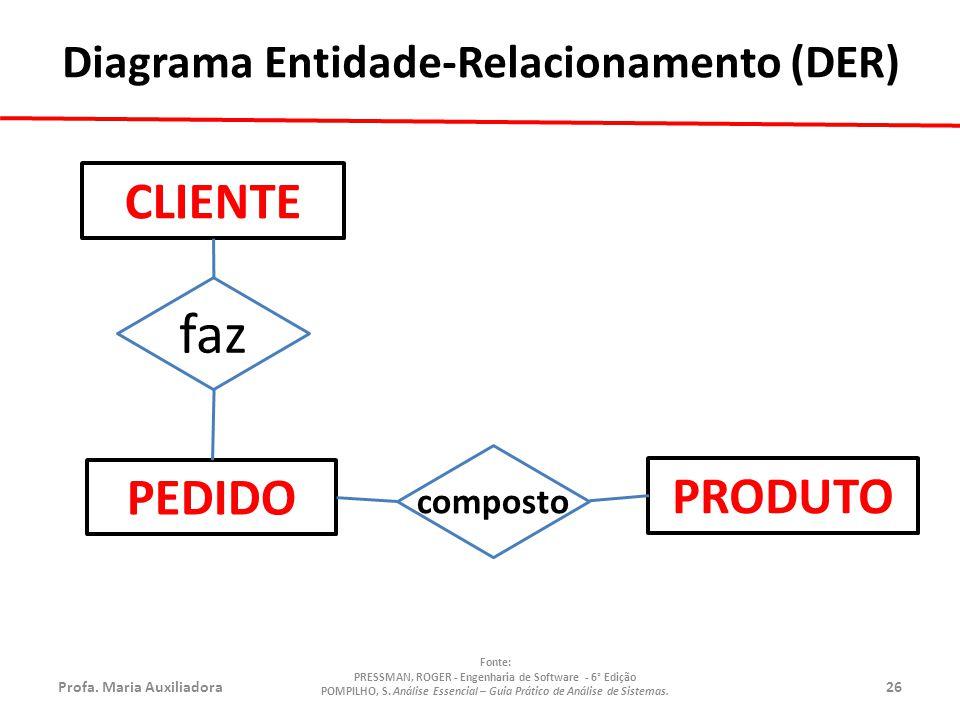 faz CLIENTE PEDIDO PRODUTO Diagrama Entidade-Relacionamento (DER)