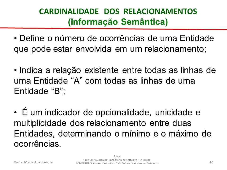 CARDINALIDADE DOS RELACIONAMENTOS (Informação Semântica)