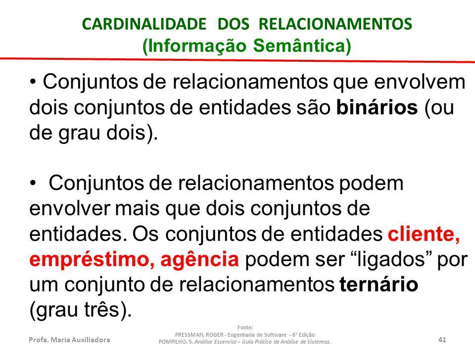 CARDINALIDADE DOS RELACIONAMENTOS