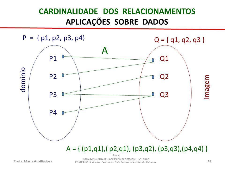 A CARDINALIDADE DOS RELACIONAMENTOS APLICAÇÕES SOBRE DADOS P1 P2 P3 P4