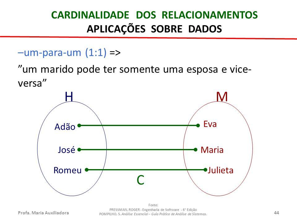 H M C CARDINALIDADE DOS RELACIONAMENTOS APLICAÇÕES SOBRE DADOS