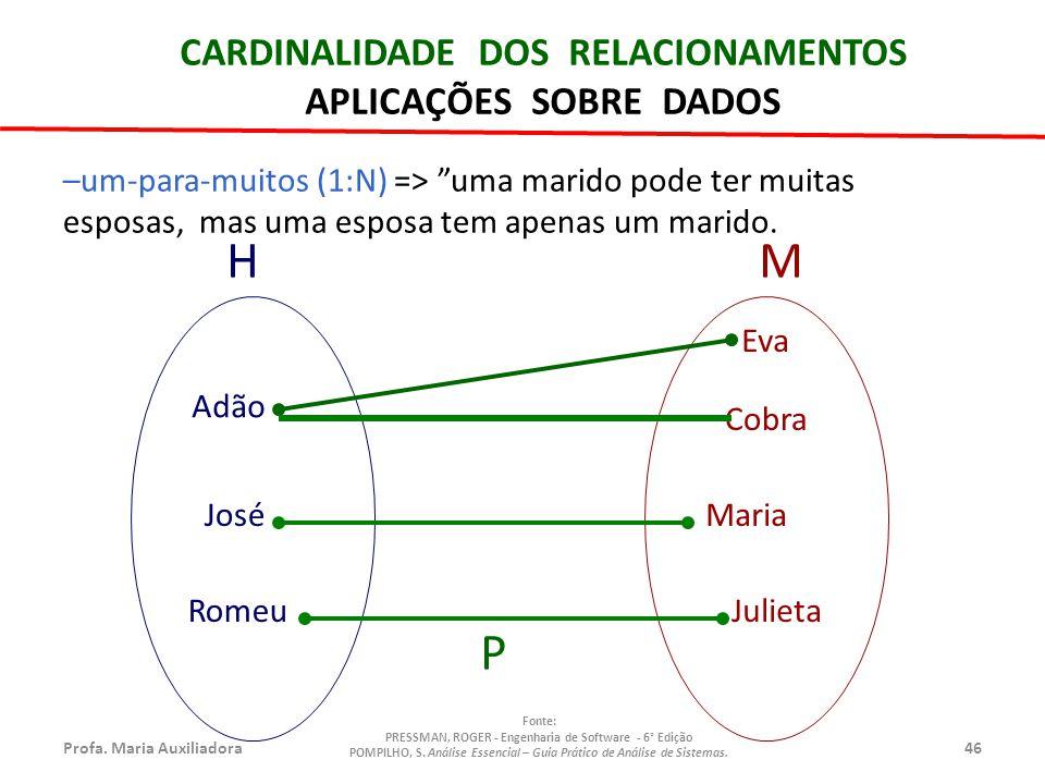 H M P CARDINALIDADE DOS RELACIONAMENTOS APLICAÇÕES SOBRE DADOS