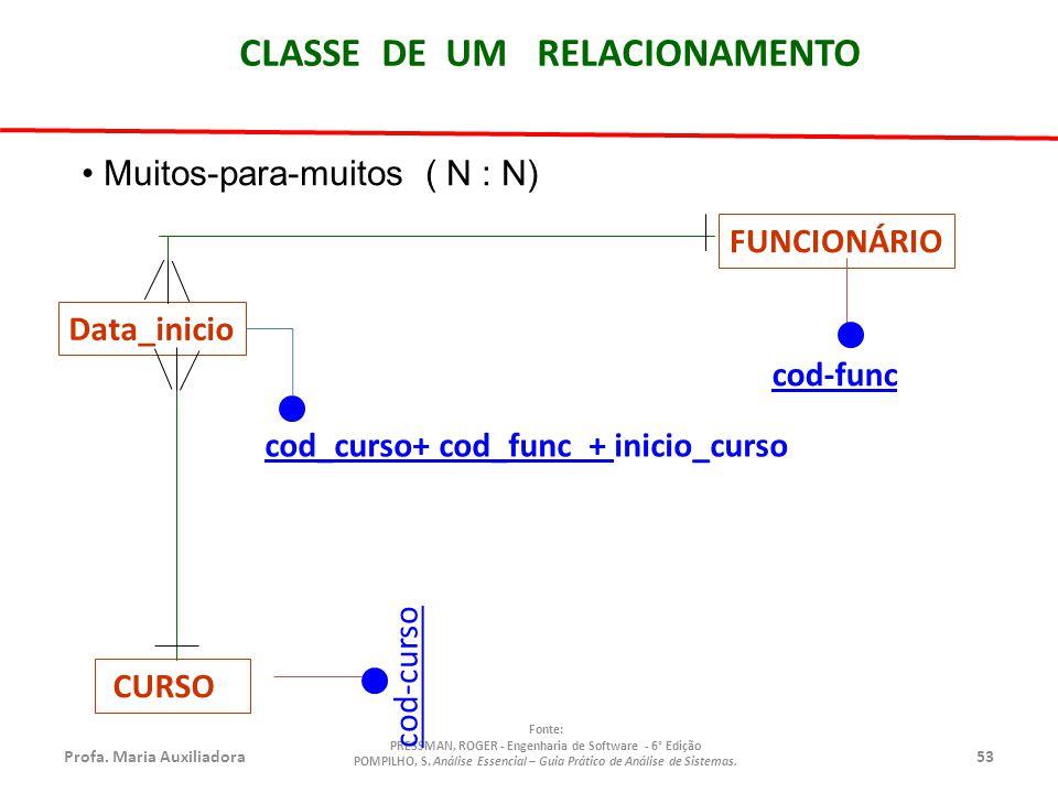 CLASSE DE UM RELACIONAMENTO