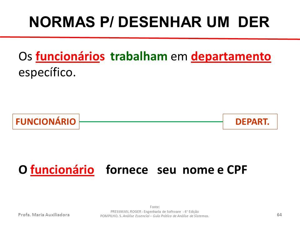 NORMAS P/ DESENHAR UM DER