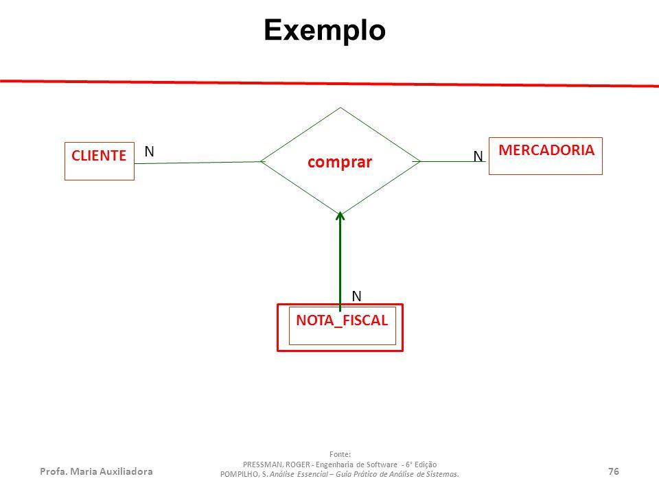 Exemplo comprar N MERCADORIA CLIENTE NOTA_FISCAL