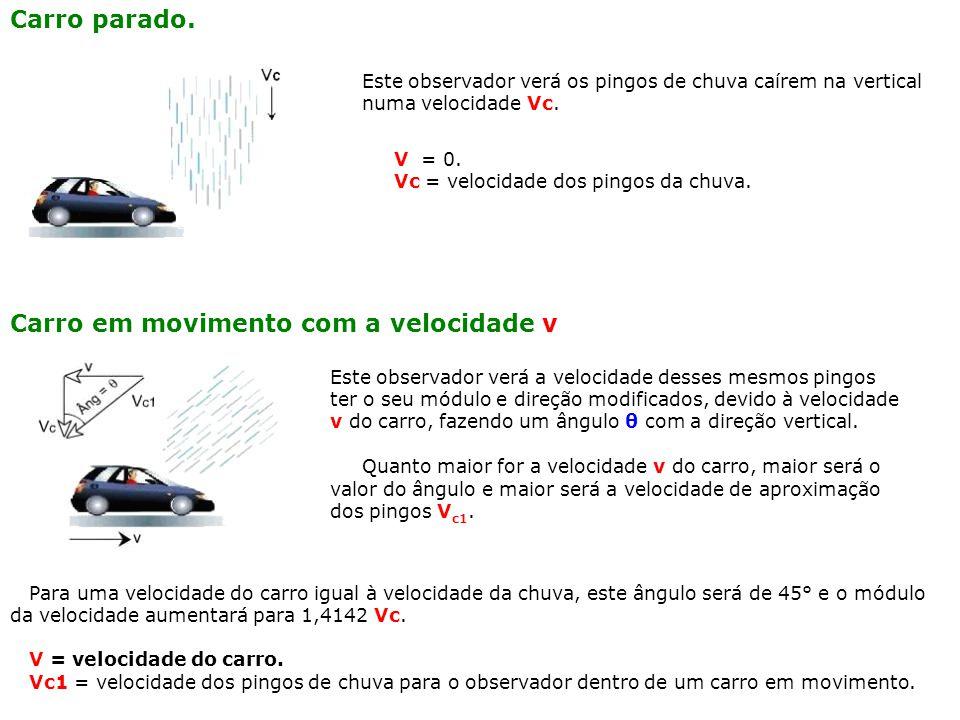 Carro em movimento com a velocidade v