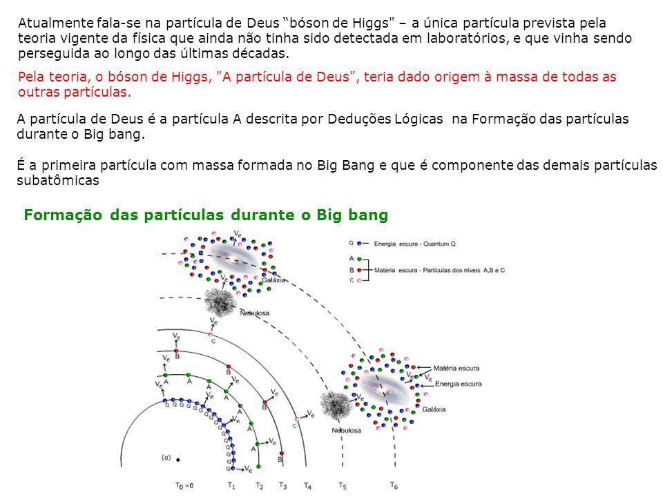 Formação das partículas durante o Big bang