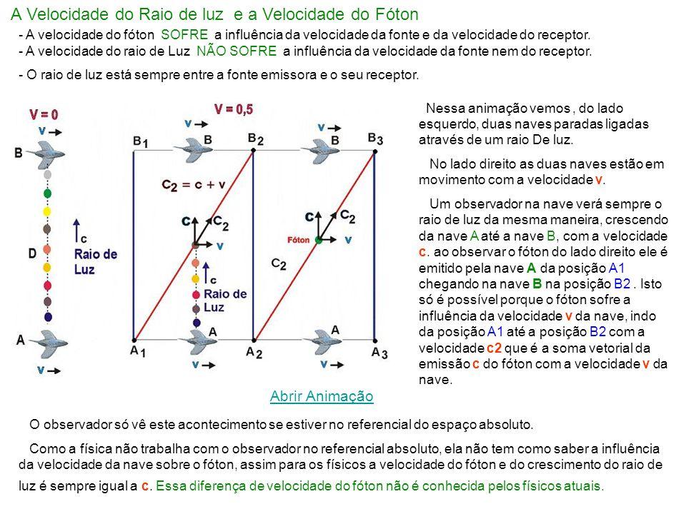 A Velocidade do Raio de luz e a Velocidade do Fóton