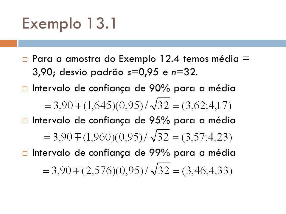 Exemplo 13.1 Para a amostra do Exemplo 12.4 temos média = 3,90; desvio padrão s=0,95 e n=32. Intervalo de confiança de 90% para a média.