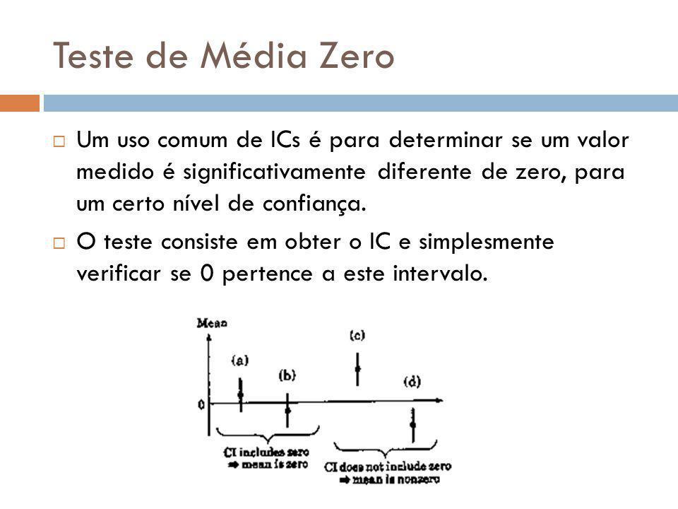 Teste de Média Zero