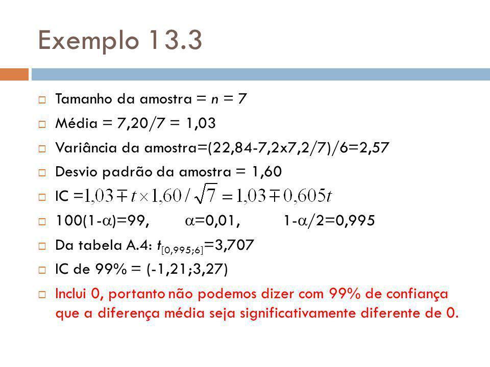 Exemplo 13.3 Tamanho da amostra = n = 7 Média = 7,20/7 = 1,03