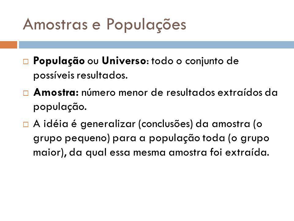 Amostras e Populações População ou Universo: todo o conjunto de possíveis resultados. Amostra: número menor de resultados extraídos da população.