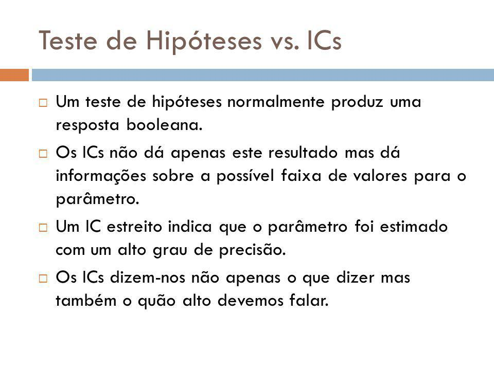 Teste de Hipóteses vs. ICs