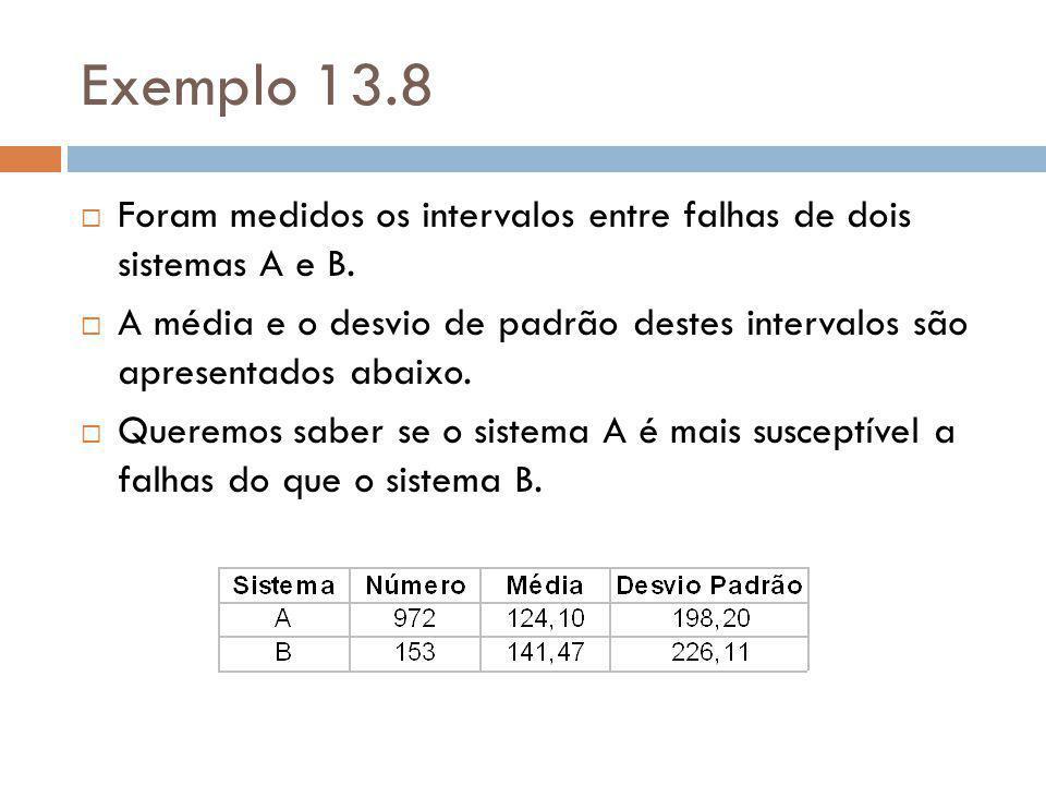 Exemplo 13.8 Foram medidos os intervalos entre falhas de dois sistemas A e B.