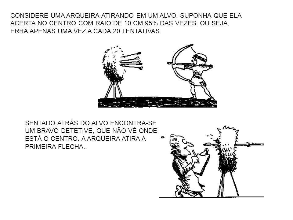 CONSIDERE UMA ARQUEIRA ATIRANDO EM UM ALVO