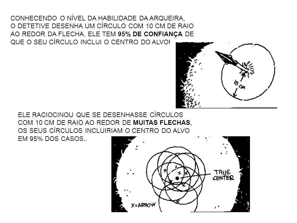 CONHECENDO O NÍVEL DA HABILIDADE DA ARQUEIRA,