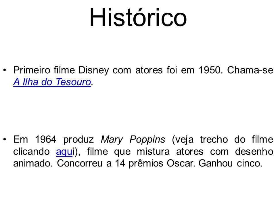Histórico Primeiro filme Disney com atores foi em 1950. Chama-se A Ilha do Tesouro.
