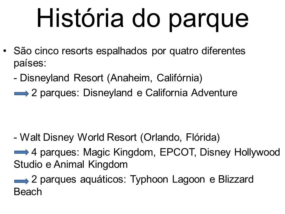 História do parque São cinco resorts espalhados por quatro diferentes países: - Disneyland Resort (Anaheim, Califórnia)