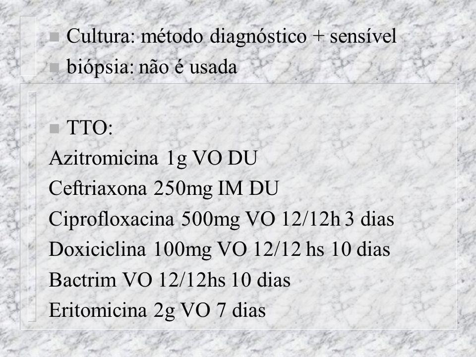 Cultura: método diagnóstico + sensível