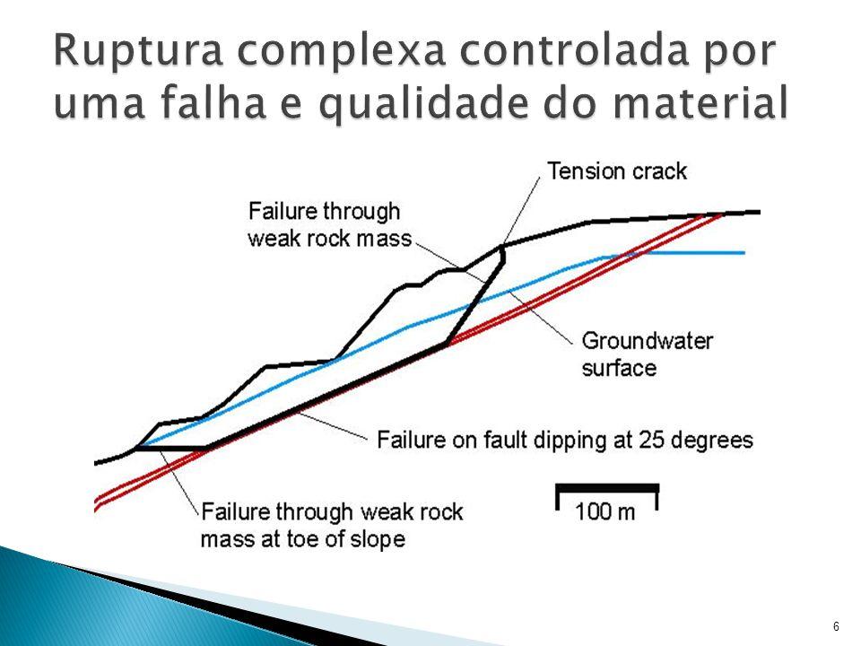 Ruptura complexa controlada por uma falha e qualidade do material