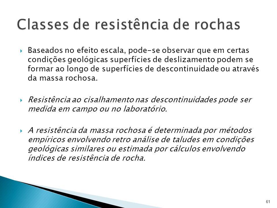 Classes de resistência de rochas