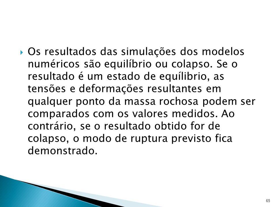 Os resultados das simulações dos modelos numéricos são equilíbrio ou colapso.