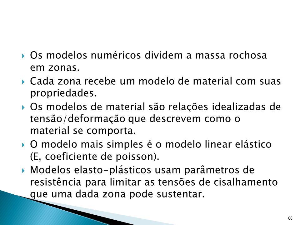 Os modelos numéricos dividem a massa rochosa em zonas.