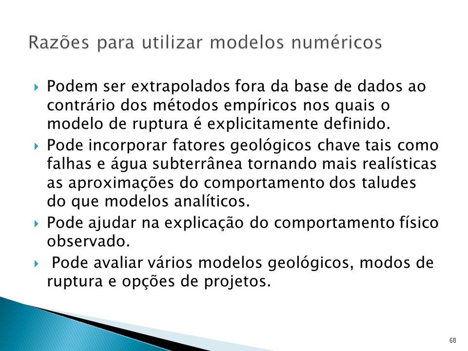 Razões para utilizar modelos numéricos