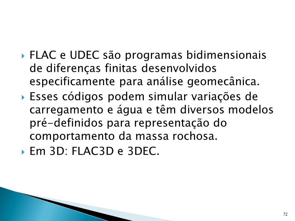 FLAC e UDEC são programas bidimensionais de diferenças finitas desenvolvidos especificamente para análise geomecânica.