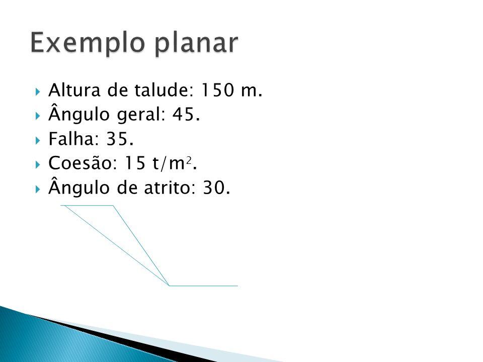 Exemplo planar Altura de talude: 150 m. Ângulo geral: 45. Falha: 35.