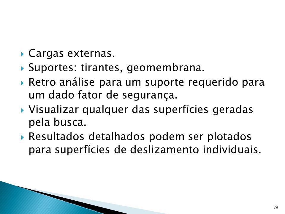 Cargas externas. Suportes: tirantes, geomembrana. Retro análise para um suporte requerido para um dado fator de segurança.