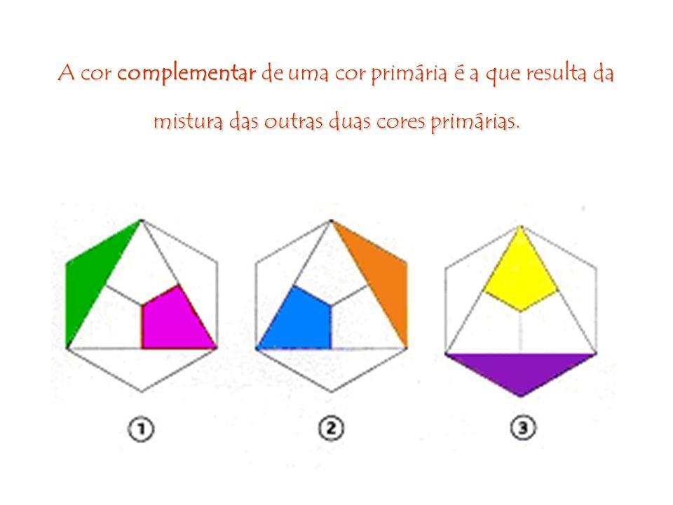 A cor complementar de uma cor primária é a que resulta da mistura das outras duas cores primárias.