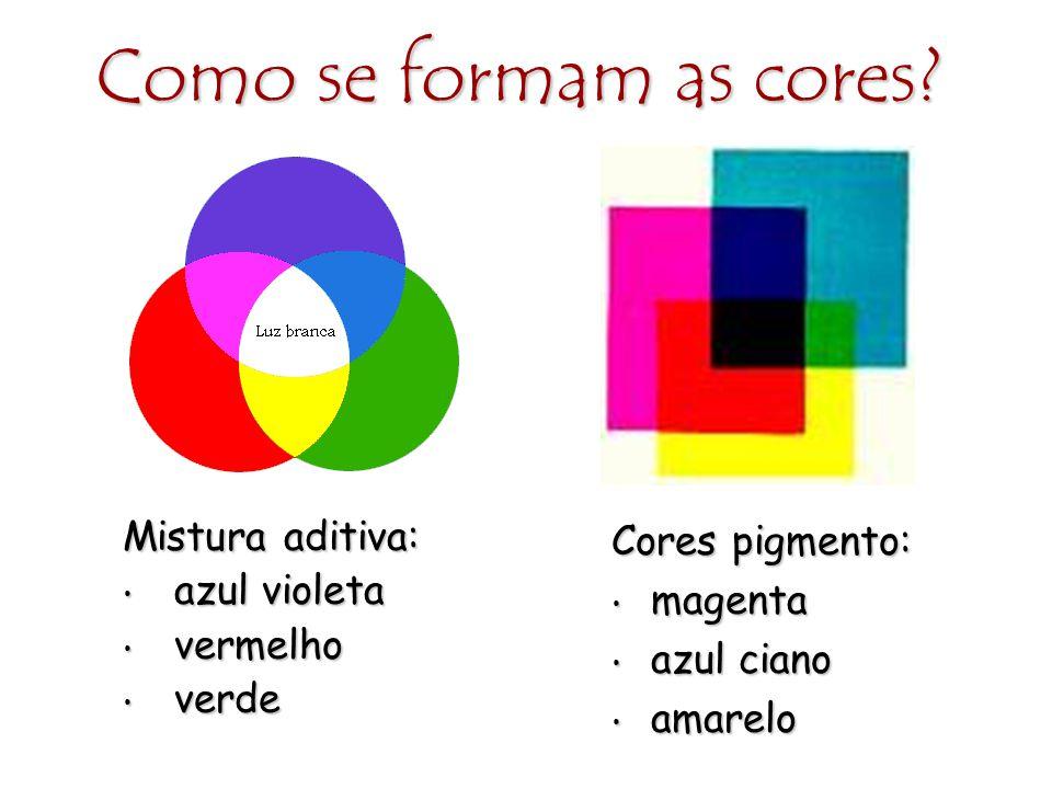 Como se formam as cores Mistura aditiva: azul violeta vermelho verde