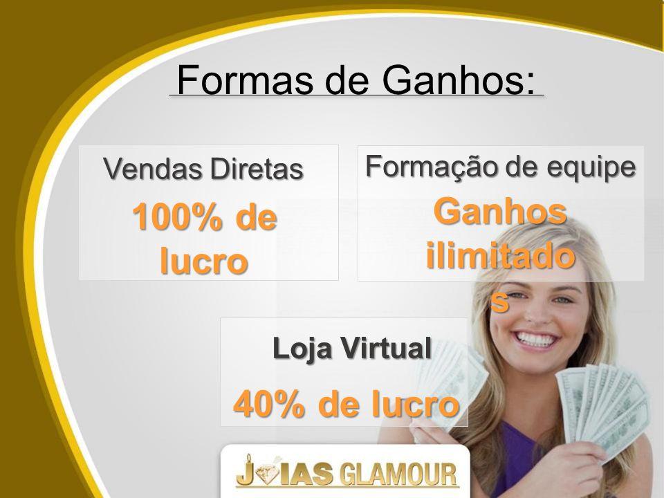 Formas de Ganhos: Ganhos ilimitados 100% de lucro 40% de lucro