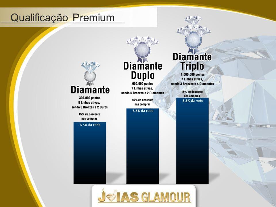Qualificação Premium 3,5% da rede 3,5% da rede 3,5% da rede