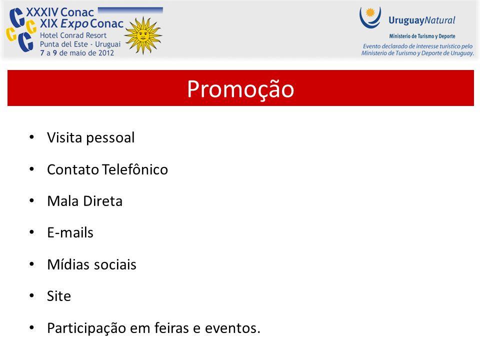 Promoção Visita pessoal Contato Telefônico Mala Direta E-mails
