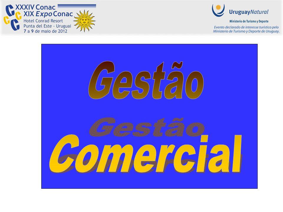 Gestão Comercial