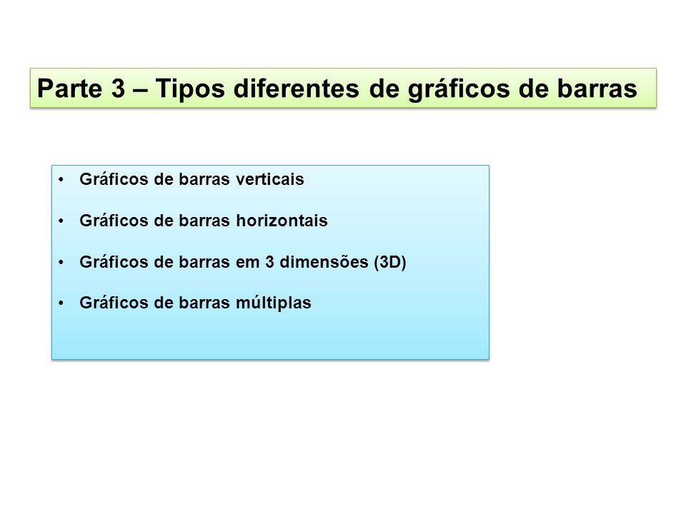 Parte 3 – Tipos diferentes de gráficos de barras