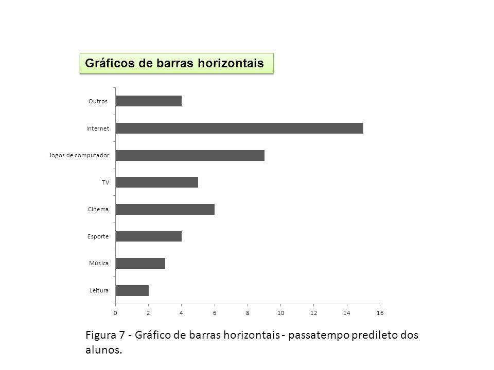 Gráficos de barras horizontais