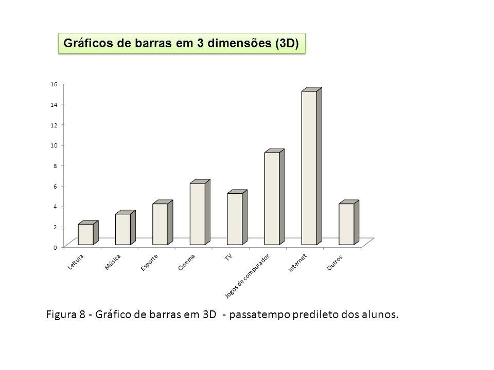 Gráficos de barras em 3 dimensões (3D)